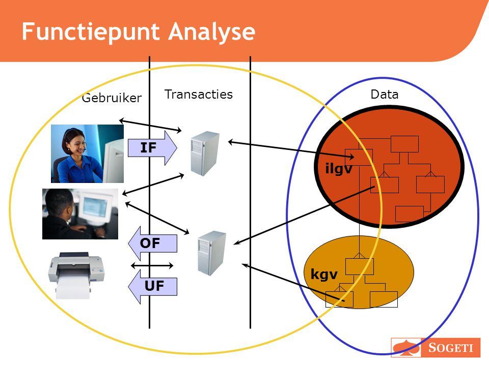 Functiepunt Analyse Transacties Gebruiker IF OF UF kgv ilgv Data