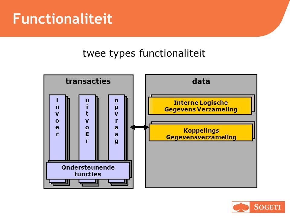 Functionaliteit twee types functionaliteit transacties opvraagopvraag uitvoEruitvoEr invoerinvoer Ondersteunende functies Interne Logische Gegevens Ve