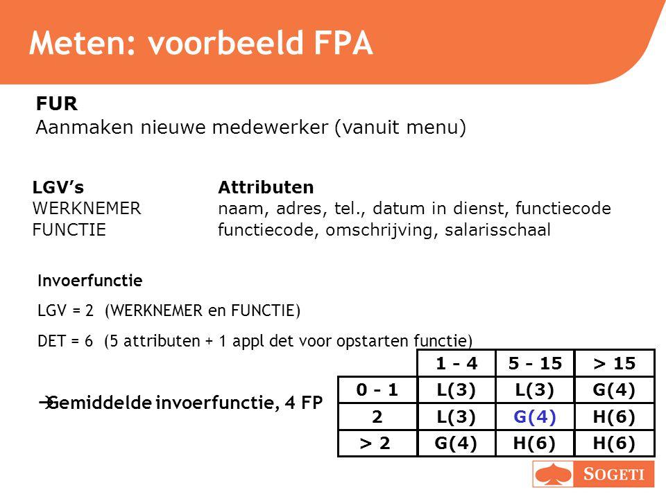 Meten: voorbeeld FPA LGV's WERKNEMER FUNCTIE Attributen naam, adres, tel., datum in dienst, functiecode functiecode, omschrijving, salarisschaal FUR A