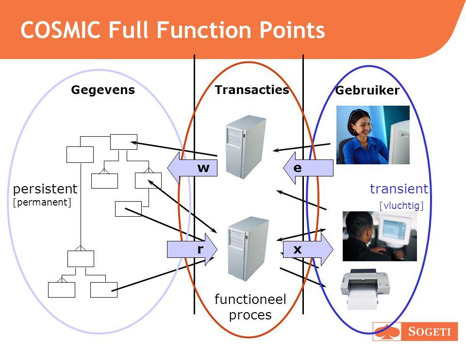 COSMIC Full Function Points TransactiesGegevens Gebruiker persistent [permanent] transient [vluchtig] functioneel proces ew xr