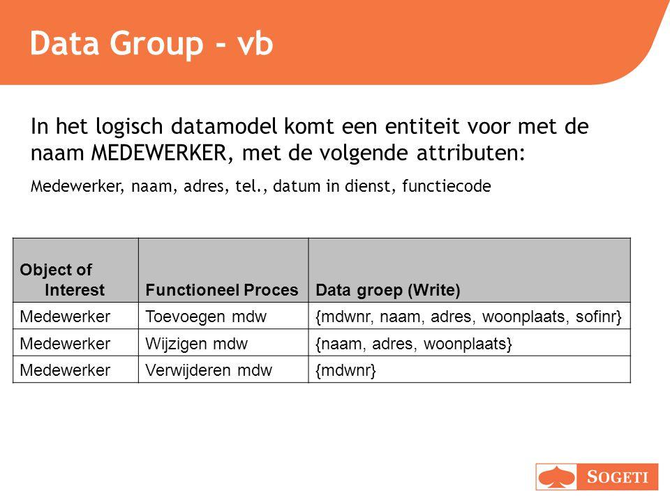 Data Group - vb Object of InterestFunctioneel ProcesData groep (Write) MedewerkerToevoegen mdw{mdwnr, naam, adres, woonplaats, sofinr} MedewerkerWijzi