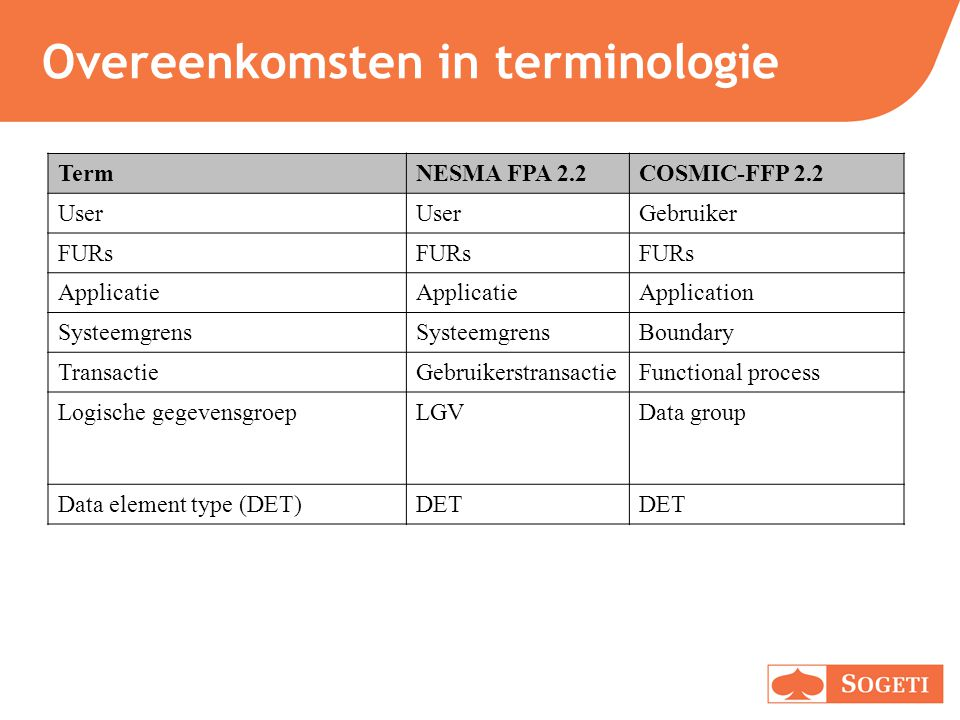 Overeenkomsten in terminologie TermNESMA FPA 2.2COSMIC-FFP 2.2 User Gebruiker FURs Applicatie Application Systeemgrens Boundary TransactieGebruikerstr
