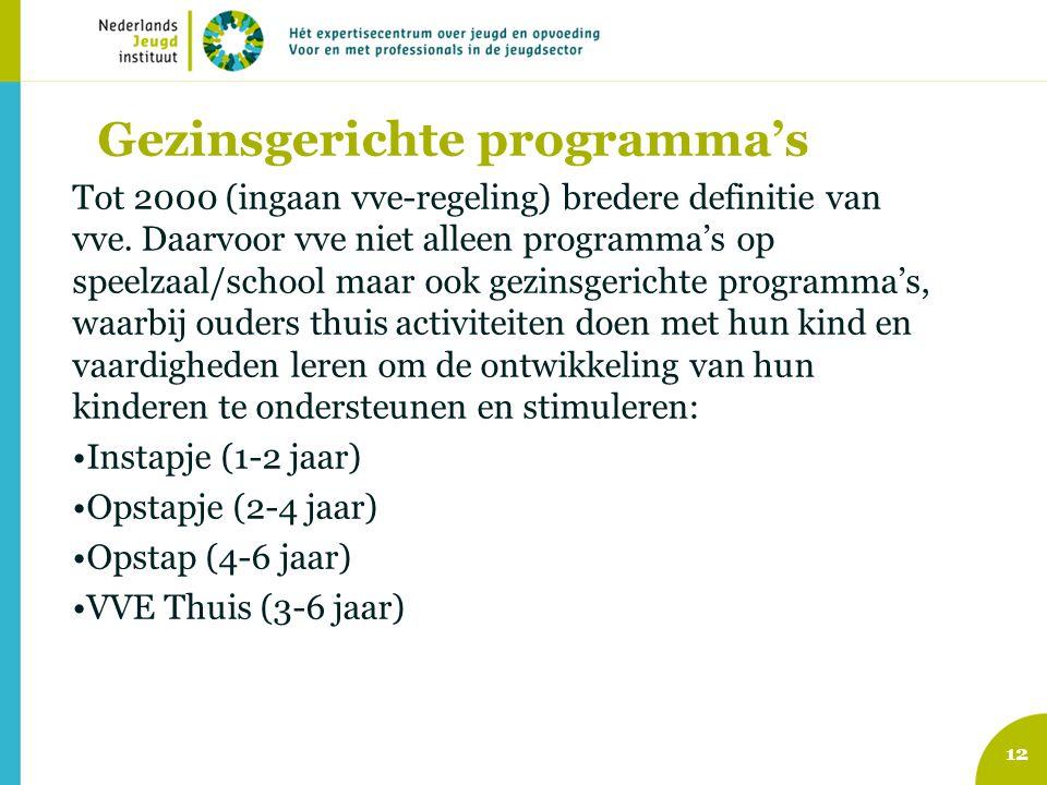 Gezinsgerichte programma's Tot 2000 (ingaan vve-regeling) bredere definitie van vve. Daarvoor vve niet alleen programma's op speelzaal/school maar ook