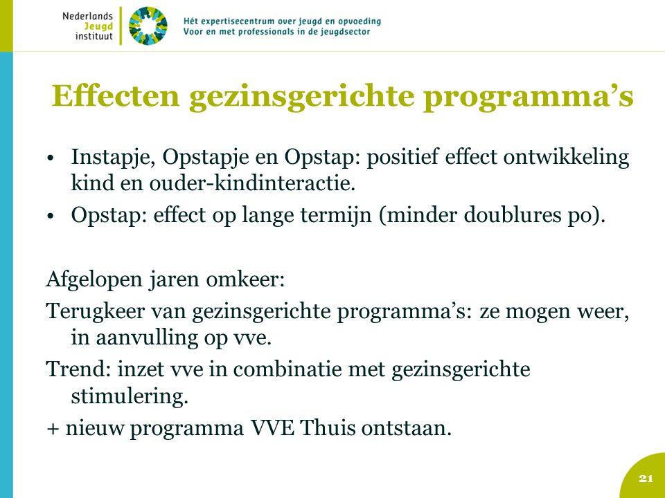 Effecten gezinsgerichte programma's Instapje, Opstapje en Opstap: positief effect ontwikkeling kind en ouder-kindinteractie. Opstap: effect op lange t