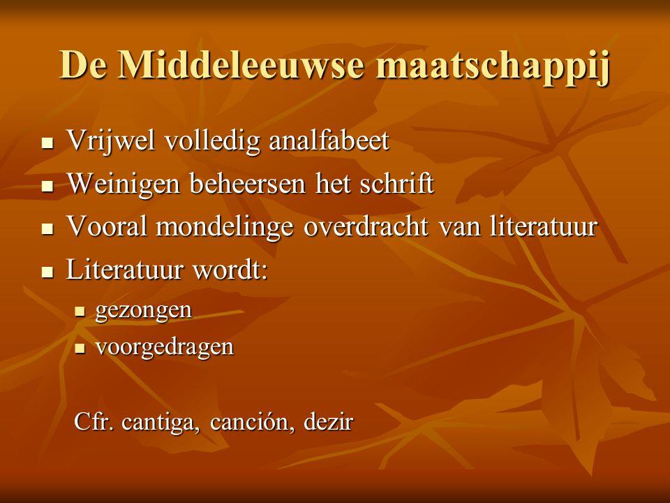 De Middeleeuwse maatschappij Vrijwel volledig analfabeet Vrijwel volledig analfabeet Weinigen beheersen het schrift Weinigen beheersen het schrift Voo