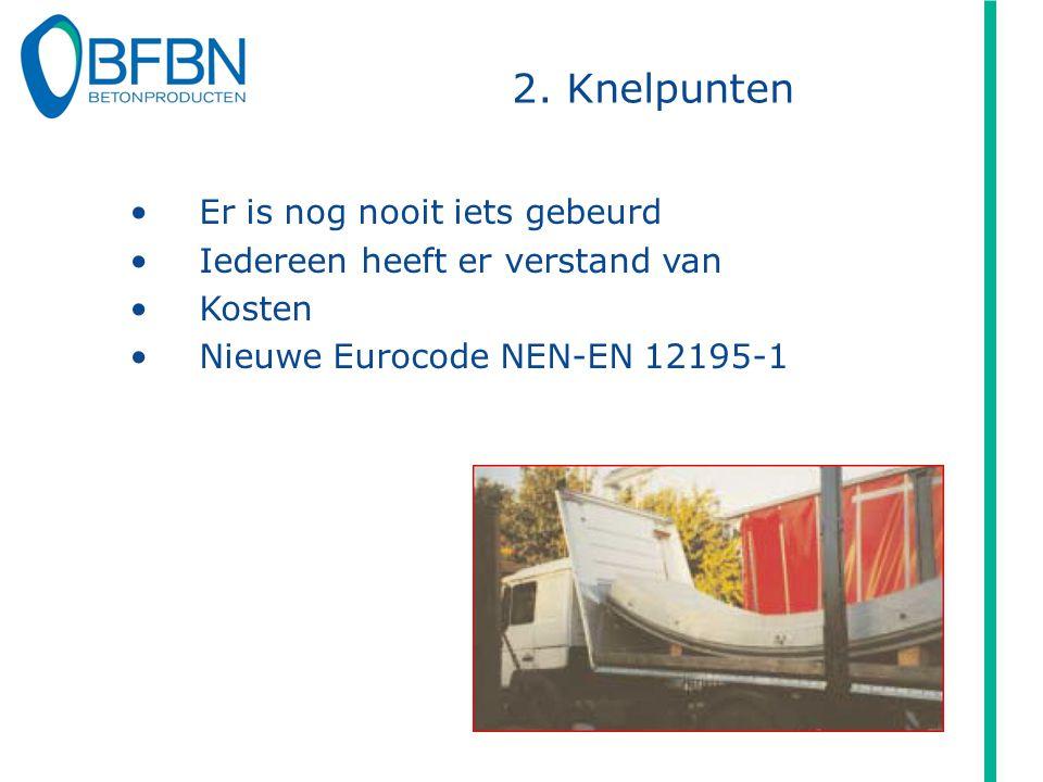 2. Knelpunten Er is nog nooit iets gebeurd Iedereen heeft er verstand van Kosten Nieuwe Eurocode NEN-EN 12195-1