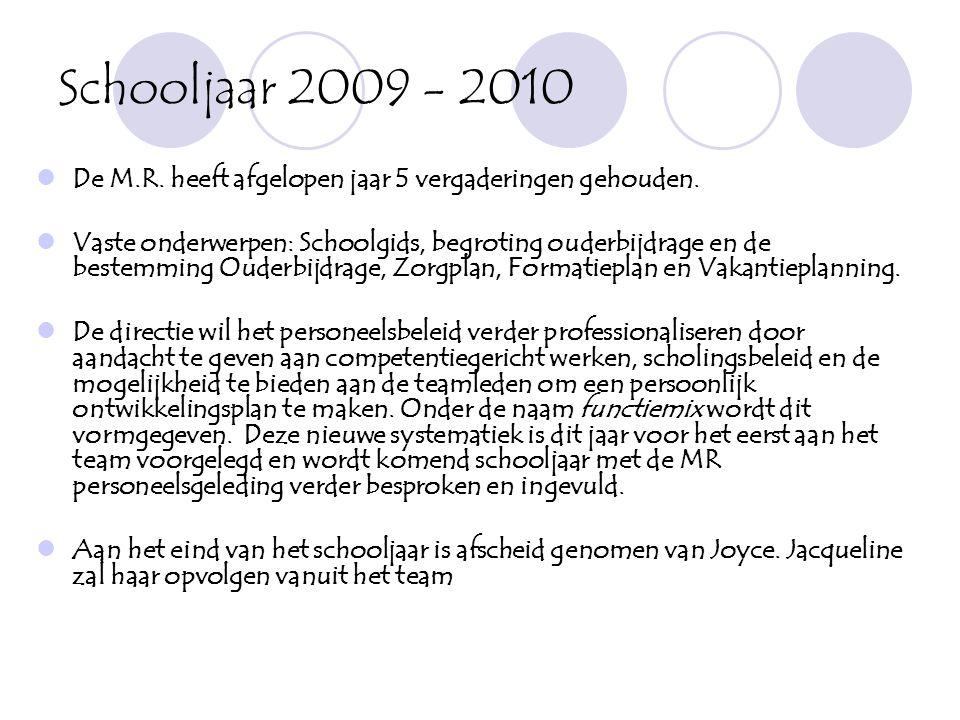 Schooljaar 2009 - 2010 De M.R. heeft afgelopen jaar 5 vergaderingen gehouden.