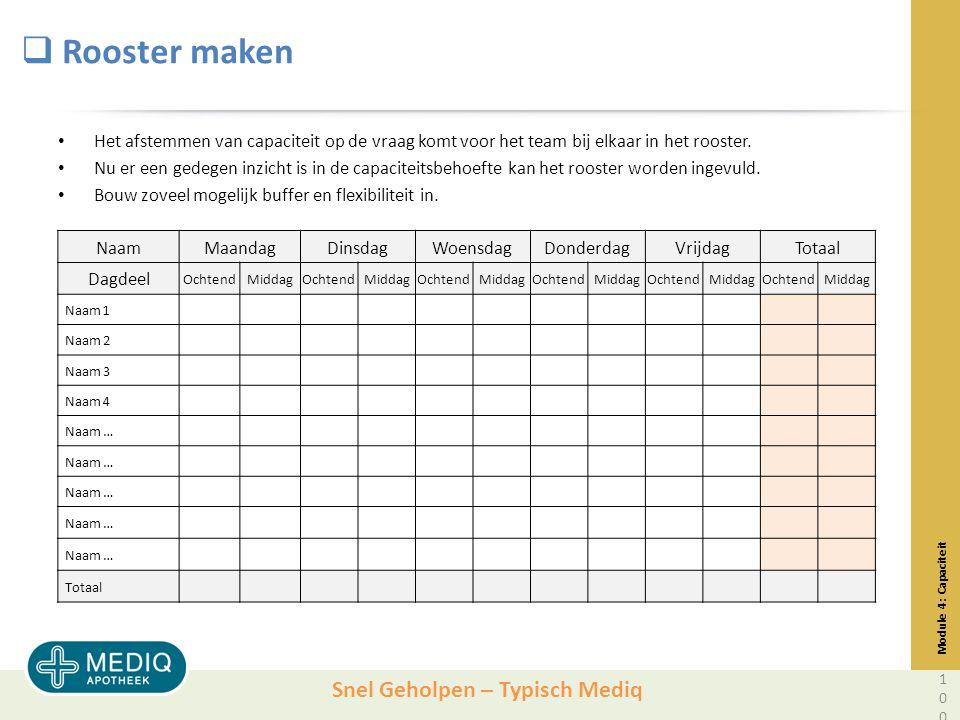 Snel Geholpen – Typisch Mediq  Rooster maken Het afstemmen van capaciteit op de vraag komt voor het team bij elkaar in het rooster.