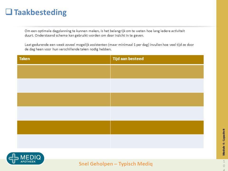 Snel Geholpen – Typisch Mediq  Taakbesteding Module 4: Capaciteit TakenTijd aan besteed Om een optimale dagplanning te kunnen maken, is het belangrijk om te weten hoe lang iedere activiteit duurt.