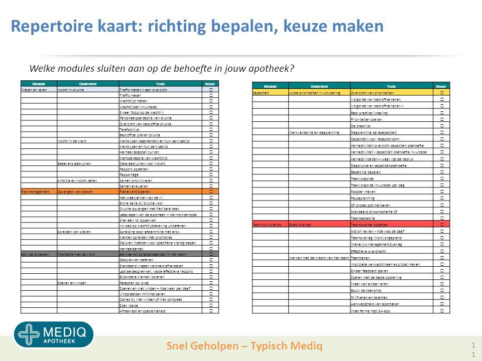 Snel Geholpen – Typisch Mediq Repertoire kaart: richting bepalen, keuze maken Welke modules sluiten aan op de behoefte in jouw apotheek.
