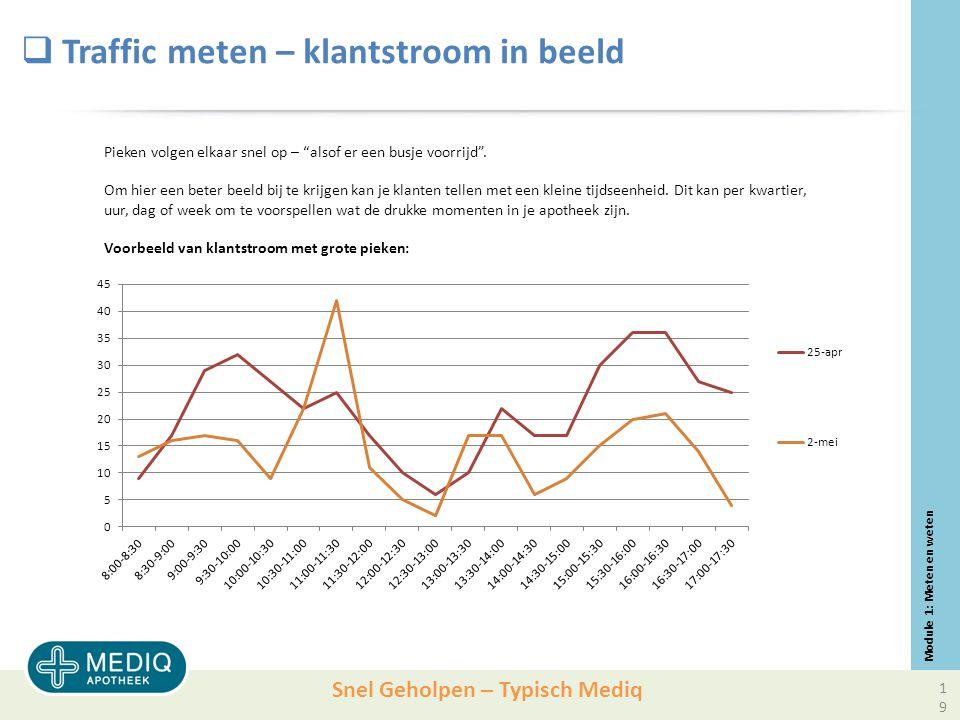 Snel Geholpen – Typisch Mediq  Traffic meten – klantstroom in beeld Pieken volgen elkaar snel op – alsof er een busje voorrijd .