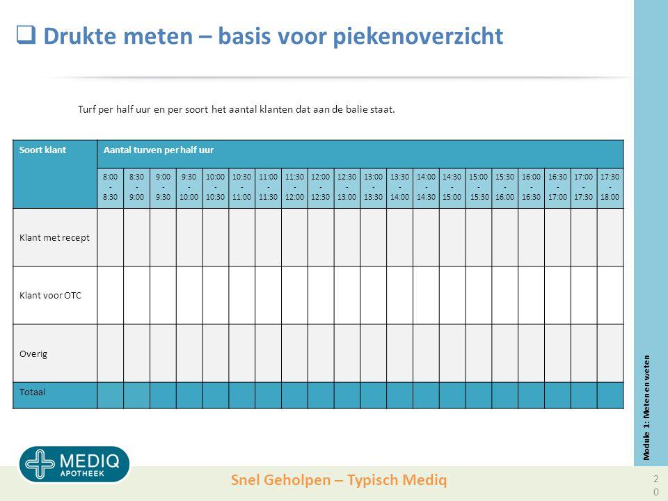 Snel Geholpen – Typisch Mediq  Drukte meten – basis voor piekenoverzicht Soort klantAantal turven per half uur 8:00 - 8:30 - 9:00 - 9:30 - 10:00 - 10:30 - 11:00 - 11:30 - 12:00 - 12:30 - 13:00 - 13:30 - 14:00 - 14:30 - 15:00 - 15:30 - 16:00 - 16:30 - 17:00 - 17:30 - 18:00 Klant met recept Klant voor OTC Overig Totaal Module 1: Meten en weten Turf per half uur en per soort het aantal klanten dat aan de balie staat.