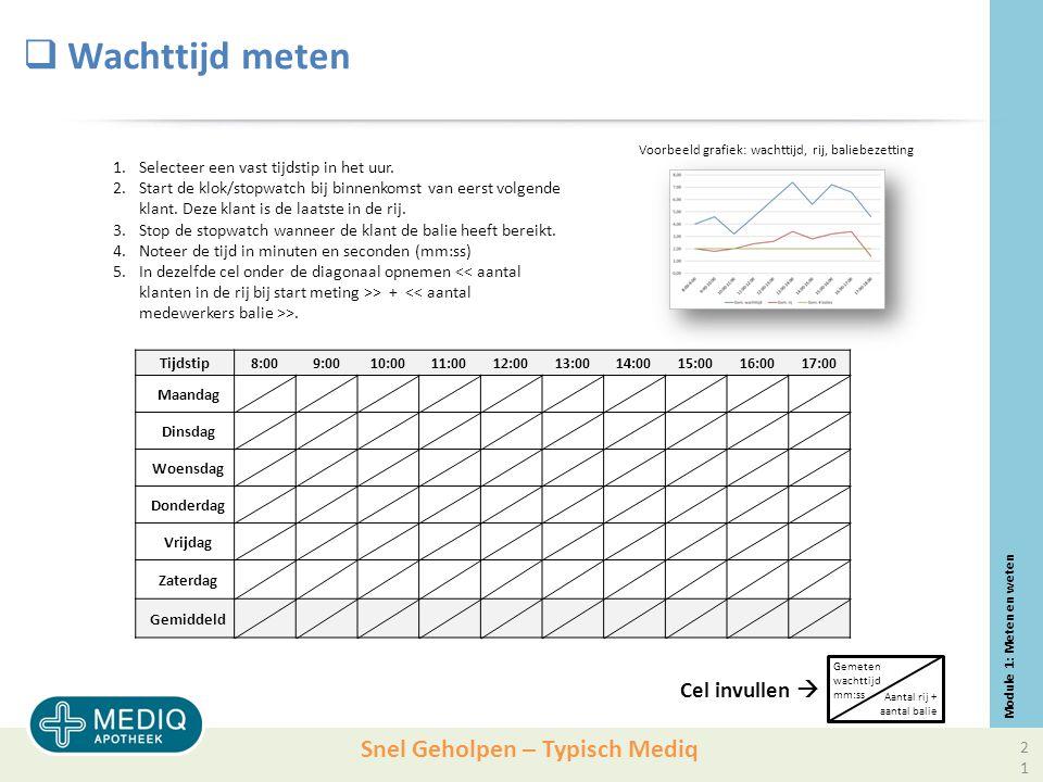 Snel Geholpen – Typisch Mediq 1.Selecteer een vast tijdstip in het uur.