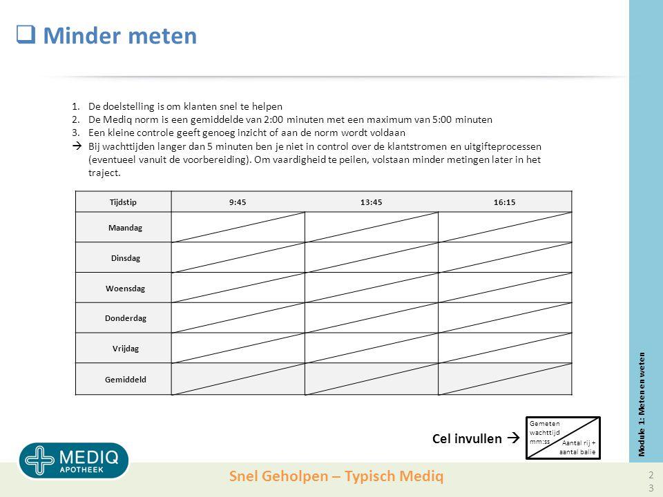 Snel Geholpen – Typisch Mediq Module 1: Meten en weten Tijdstip9:4513:4516:15 Maandag Dinsdag Woensdag Donderdag Vrijdag Gemiddeld Gemeten wachttijd mm:ss Aantal rij + aantal balie Cel invullen  1.De doelstelling is om klanten snel te helpen 2.De Mediq norm is een gemiddelde van 2:00 minuten met een maximum van 5:00 minuten 3.Een kleine controle geeft genoeg inzicht of aan de norm wordt voldaan  Bij wachttijden langer dan 5 minuten ben je niet in control over de klantstromen en uitgifteprocessen (eventueel vanuit de voorbereiding).