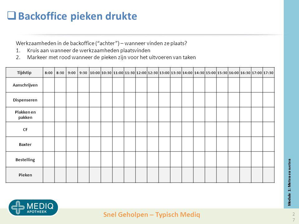 Snel Geholpen – Typisch Mediq  Backoffice pieken drukte Module 1: Meten en weten Tijdstip 8:008:309:009:3010:0010:3011:0011:3012:0012:3013:0013:3014:0014:3015:0015:3016:0016:3017:0017:30 Aanschrijven Dispenseren Plakken en pakken CF Baxter Bestelling Pieken Werkzaamheden in de backoffice ( achter ) – wanneer vinden ze plaats.