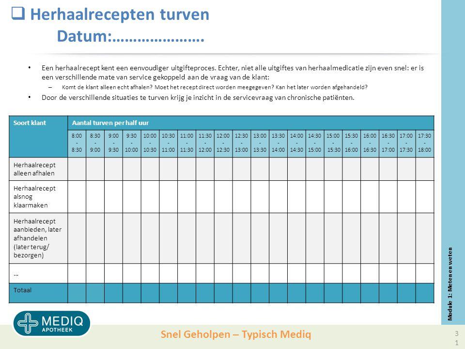 Snel Geholpen – Typisch Mediq  Herhaalrecepten turven Datum:………………….