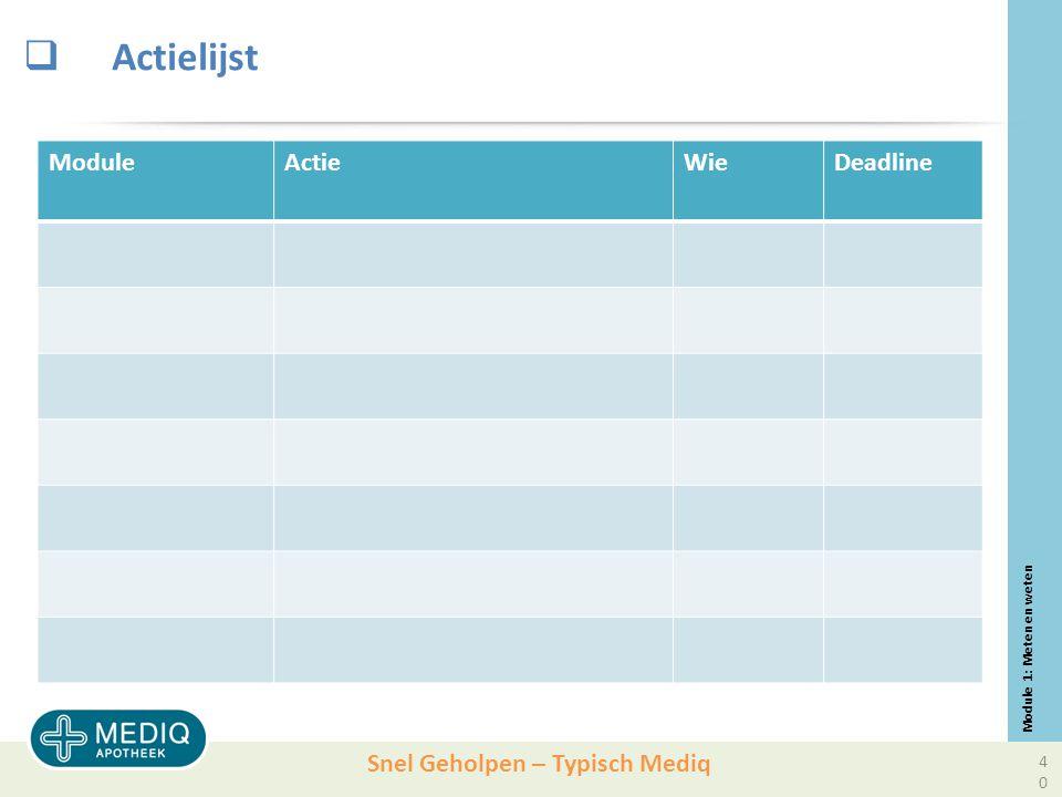 Snel Geholpen – Typisch Mediq  Actielijst ModuleActieWieDeadline Module 1: Meten en weten 40