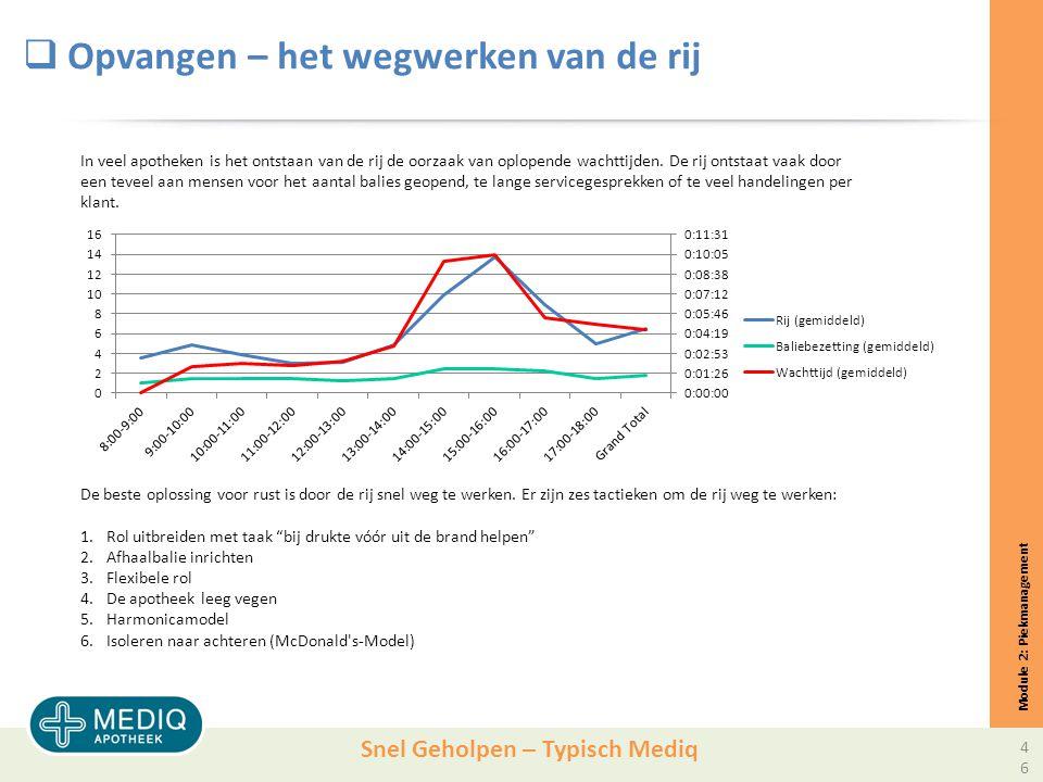 Snel Geholpen – Typisch Mediq  Opvangen – het wegwerken van de rij Module 2: Piekmanagement In veel apotheken is het ontstaan van de rij de oorzaak van oplopende wachttijden.
