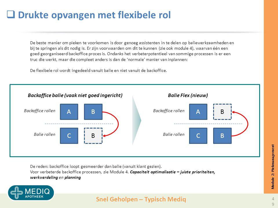 Snel Geholpen – Typisch Mediq  Drukte opvangen met flexibele rol Module 2: Piekmanagement De beste manier om pieken te voorkomen is door genoeg assistenten in te delen op baliewerkzaamheden en bij te springen als dit nodig is.