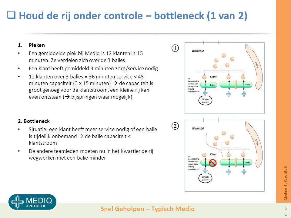 Snel Geholpen – Typisch Mediq  Houd de rij onder controle – bottleneck (1 van 2) 1.Pieken Een gemiddelde piek bij Mediq is 12 klanten in 15 minuten.