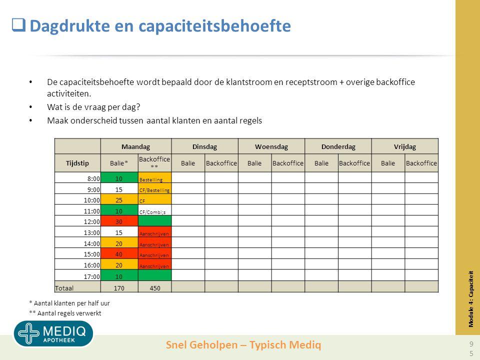 Snel Geholpen – Typisch Mediq  Dagdrukte en capaciteitsbehoefte De capaciteitsbehoefte wordt bepaald door de klantstroom en receptstroom + overige backoffice activiteiten.