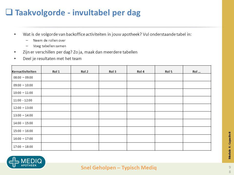 Snel Geholpen – Typisch Mediq  Taakvolgorde - invultabel per dag Wat is de volgorde van backoffice activiteiten in jouw apotheek.