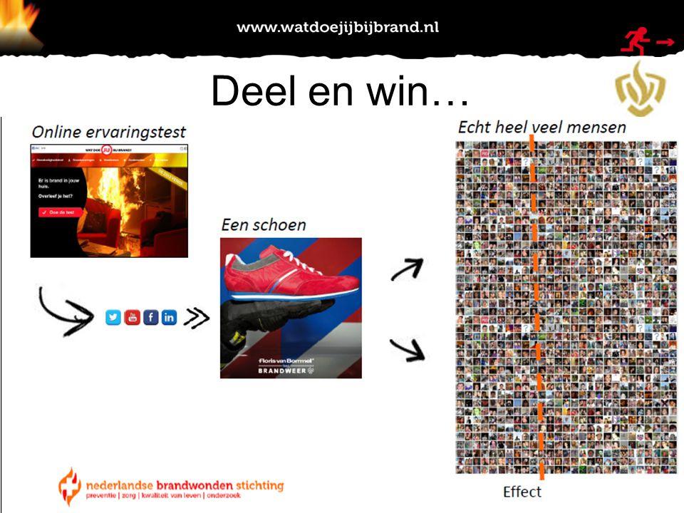 Deel en win… http://prezi.com/0yxp 0k3aqght/?utm_cam paign=share&utm_m edium=copy&rc=ex0 share