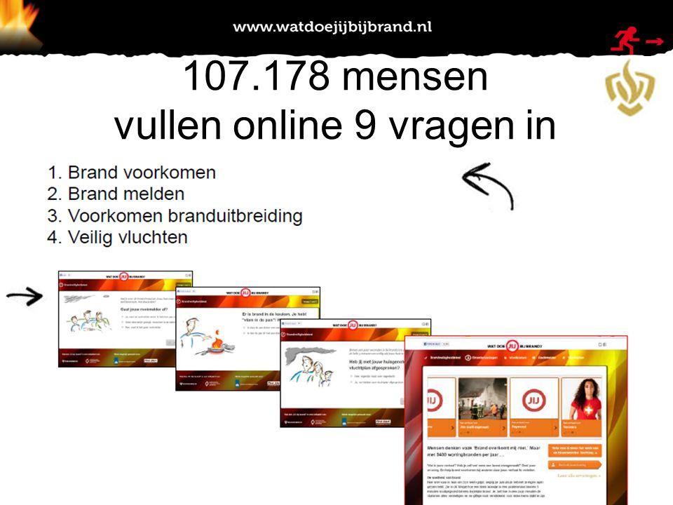 107.178 mensen vullen online 9 vragen in