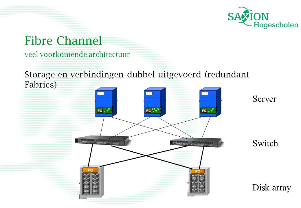 Fibre Channel veel voorkomende architectuur Storage en verbindingen dubbel uitgevoerd (redundant Fabrics) Server Switch Disk array