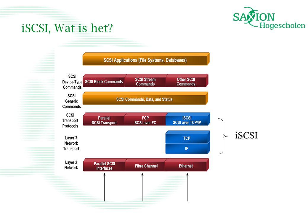 iSCSI, Wat is het? iSCSI