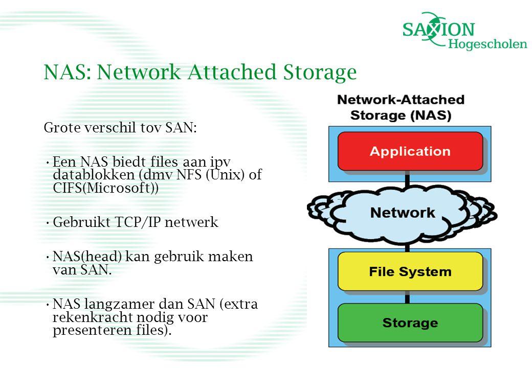 NAS: Network Attached Storage Grote verschil tov SAN: Een NAS biedt files aan ipv datablokken (dmv NFS (Unix) of CIFS(Microsoft)) Gebruikt TCP/IP netw