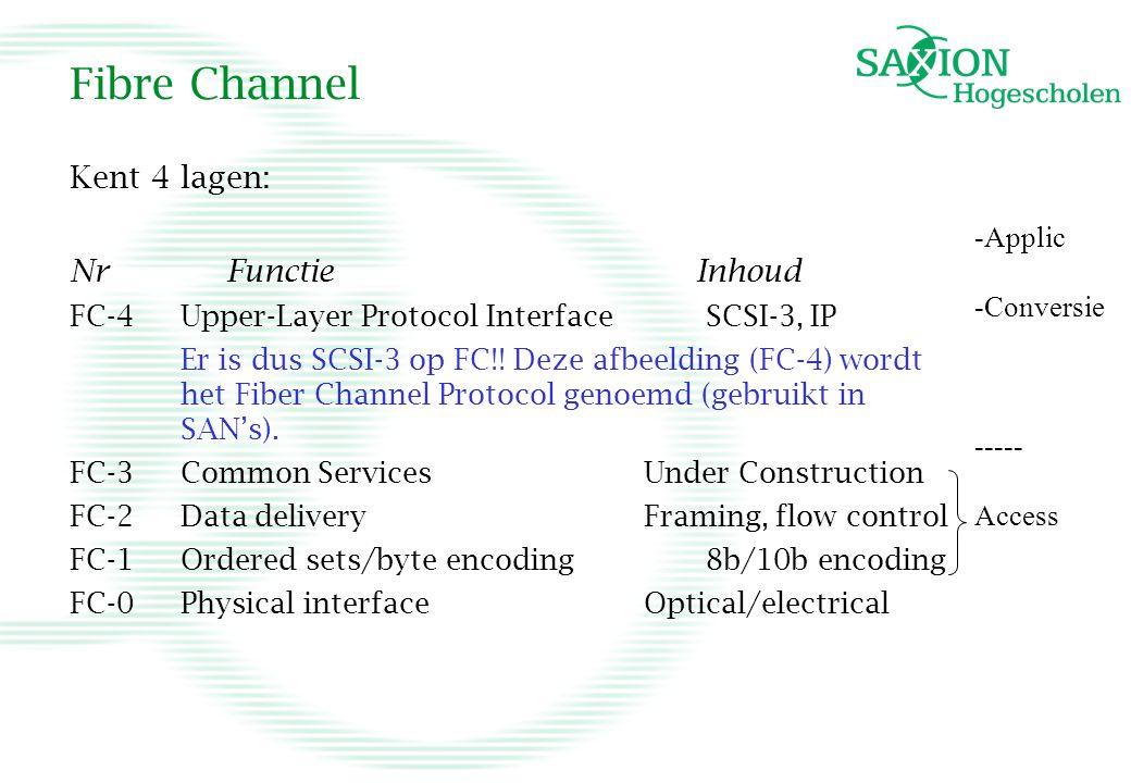 Fibre Channel Kent 4 lagen: NrFunctieInhoud FC-4Upper-Layer Protocol Interface SCSI-3, IP Er is dus SCSI-3 op FC!! Deze afbeelding (FC-4) wordt het Fi