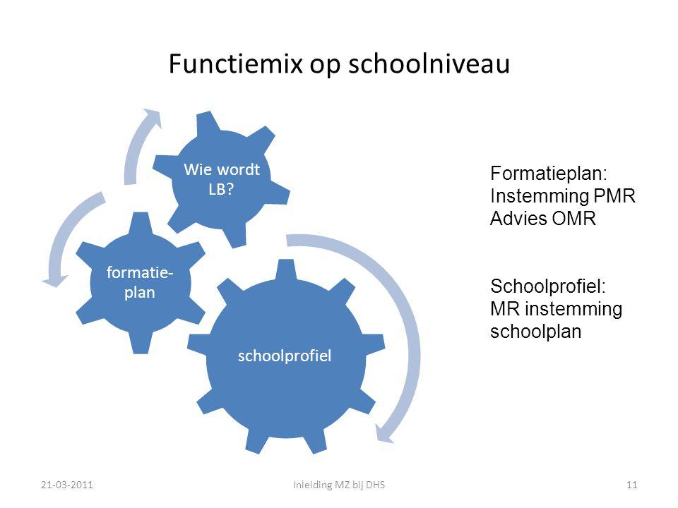 Functiemix op schoolniveau 21-03-2011Inleiding MZ bij DHS11 schoolprofiel formatie- plan Wie wordt LB.