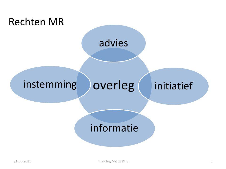 21-03-2011Inleiding MZ bij DHS5 overleg adviesinitiatiefinformatieinstemming Rechten MR