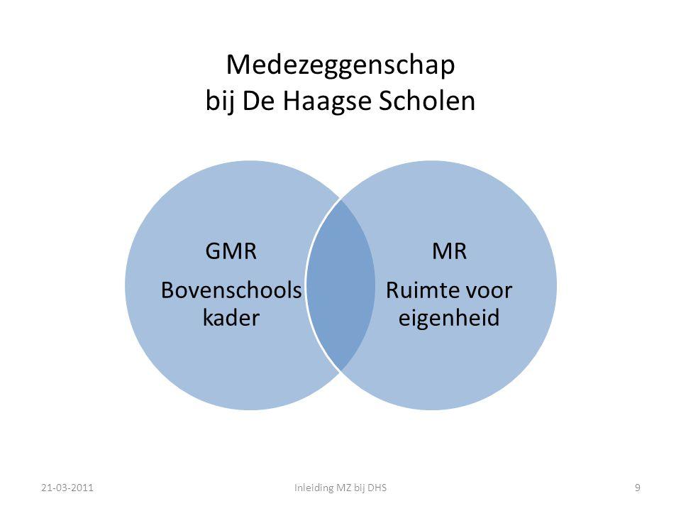 Medezeggenschap bij De Haagse Scholen 21-03-2011Inleiding MZ bij DHS9 GMR Bovenschools kader MR Ruimte voor eigenheid