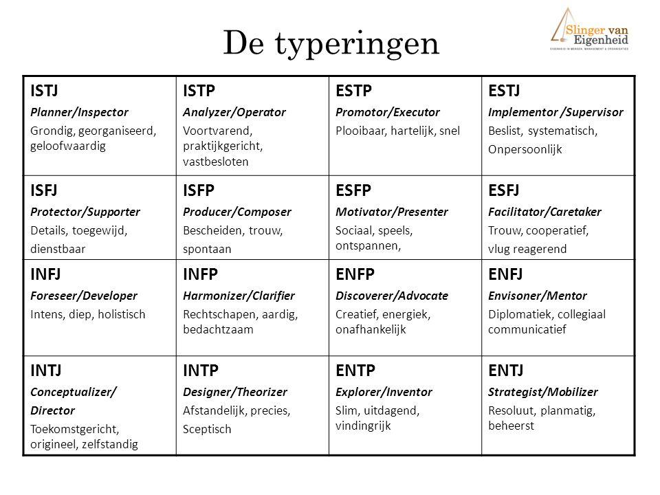 De typeringen ISTJ Planner/Inspector Grondig, georganiseerd, geloofwaardig ISTP Analyzer/Operator Voortvarend, praktijkgericht, vastbesloten ESTP Prom