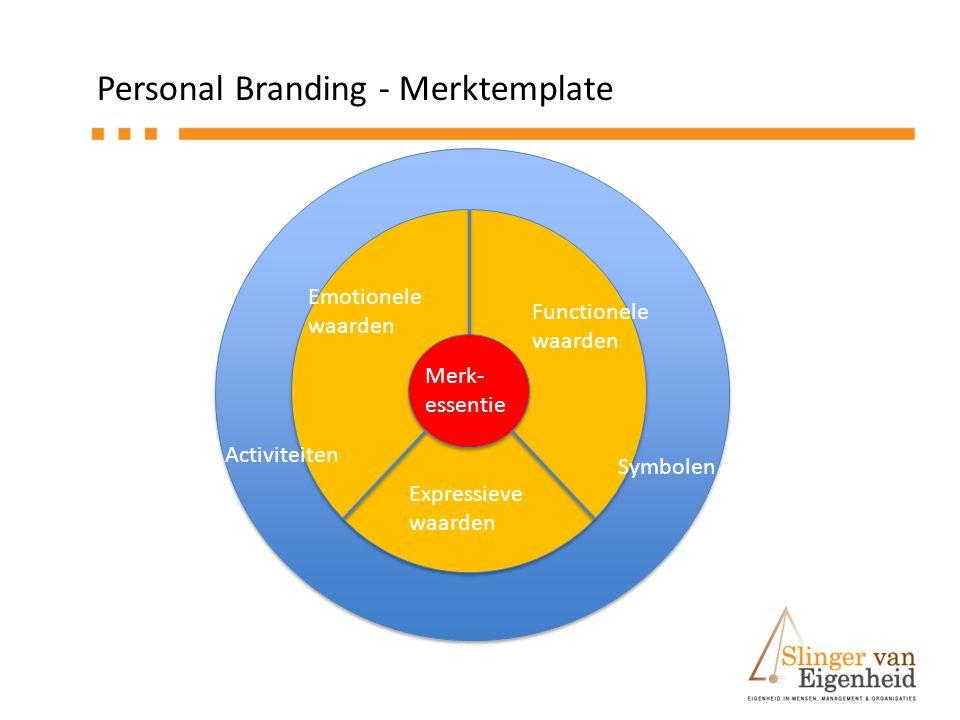 Personal Branding - Merktemplate Merk- essentie Functionele waarden Emotionele waarden Expressieve waarden Symbolen Activiteiten