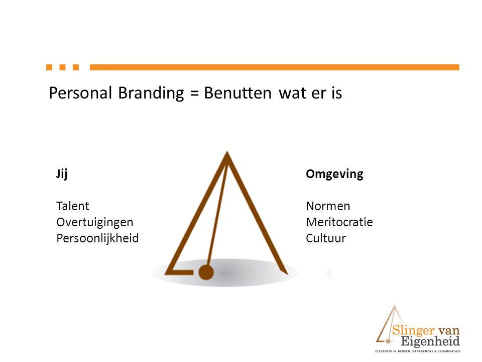 Personal Branding = Benutten wat er is Omgeving Normen Meritocratie Cultuur Jij Talent Overtuigingen Persoonlijkheid