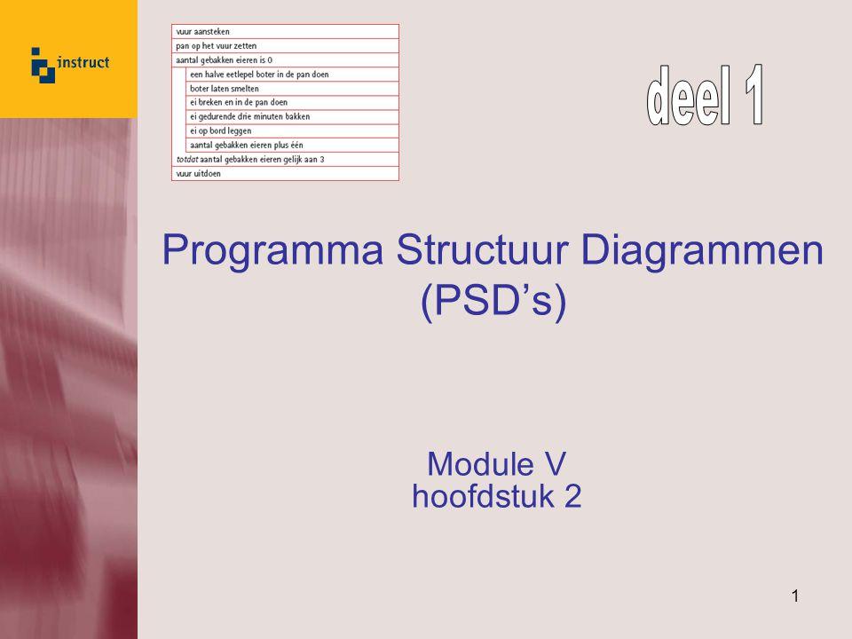 1 Programma Structuur Diagrammen (PSD's) Module V hoofdstuk 2