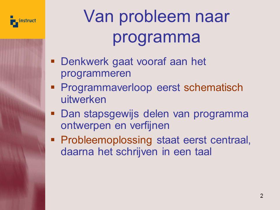 2 Van probleem naar programma  Denkwerk gaat vooraf aan het programmeren  Programmaverloop eerst schematisch uitwerken  Dan stapsgewijs delen van p