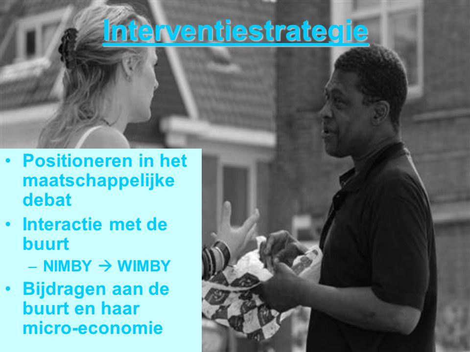 Interventiestrategie Positioneren in het maatschappelijke debat Interactie met de buurt –NIMBY  WIMBY Bijdragen aan de buurt en haar micro-economie