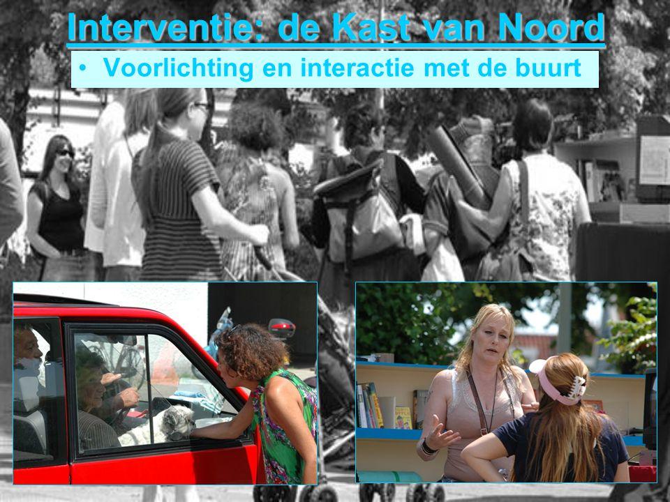 Interventie: de Kast van Noord Voorlichting en interactie met de buurt