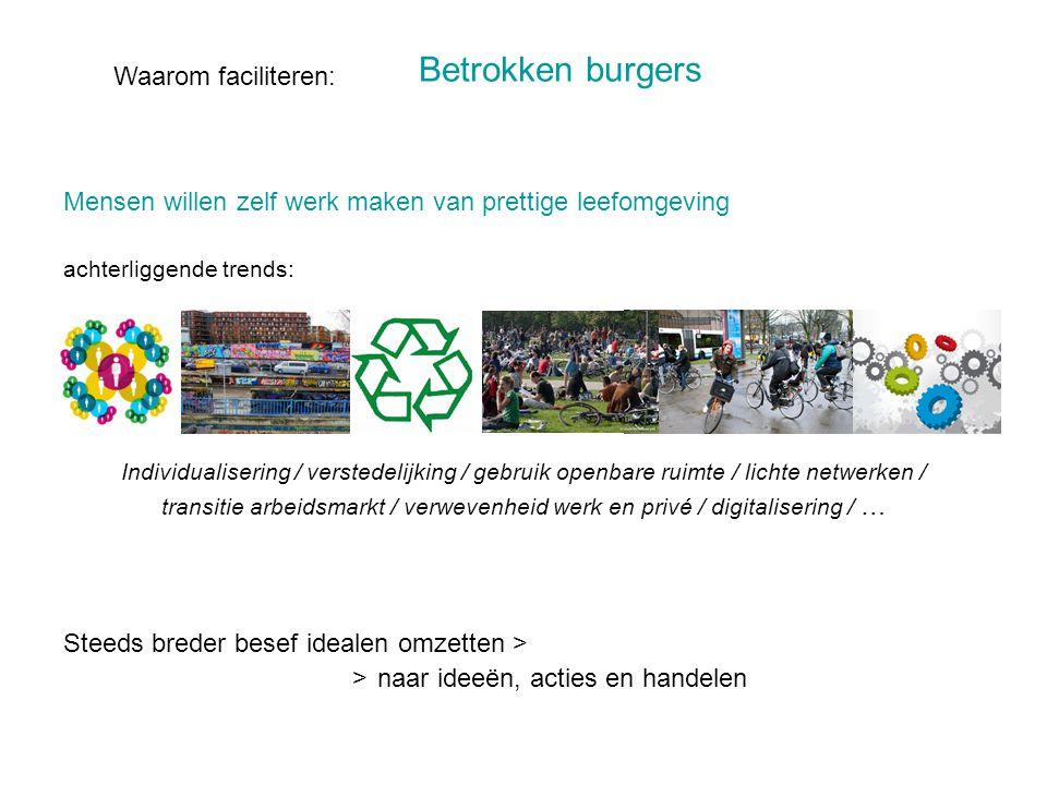 Mensen willen zelf werk maken van prettige leefomgeving achterliggende trends: Individualisering / verstedelijking / gebruik openbare ruimte / lichte