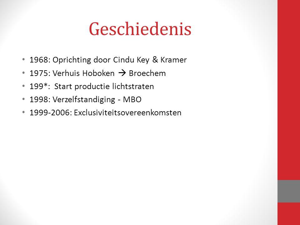 Geschiedenis 1968: Oprichting door Cindu Key & Kramer 1975: Verhuis Hoboken  Broechem 199*: Start productie lichtstraten 1998: Verzelfstandiging - MB