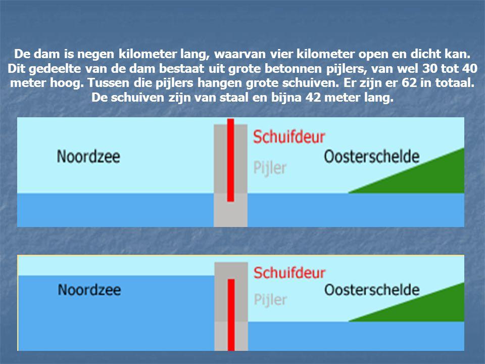 Er is gekozen voor een hafdoorlatende dam om het zoutwater-getijde-milieu van de Oosterschelde te behouden.