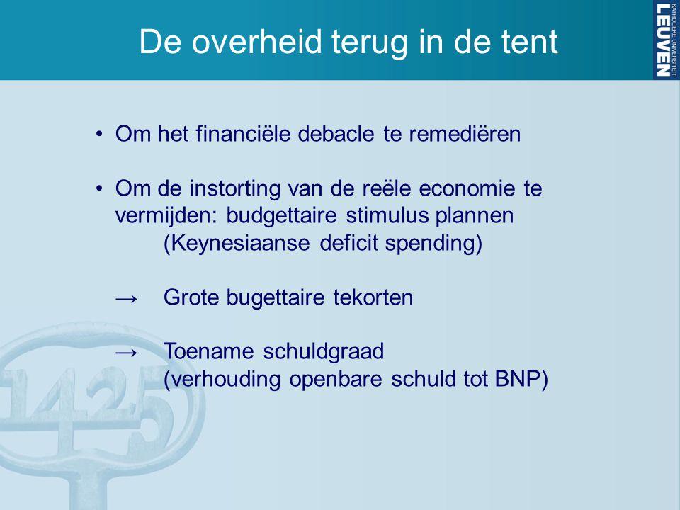 De overheid terug in de tent Om het financiële debacle te remediëren Om de instorting van de reële economie te vermijden: budgettaire stimulus plannen