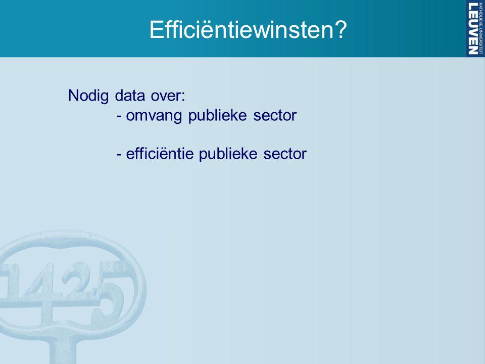 Efficiëntiewinsten Nodig data over: - omvang publieke sector - efficiëntie publieke sector