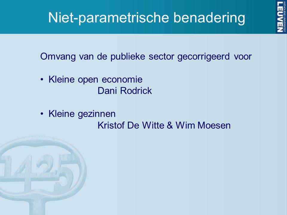 Niet-parametrische benadering Omvang van de publieke sector gecorrigeerd voor Kleine open economie Dani Rodrick Kleine gezinnen Kristof De Witte & Wim Moesen