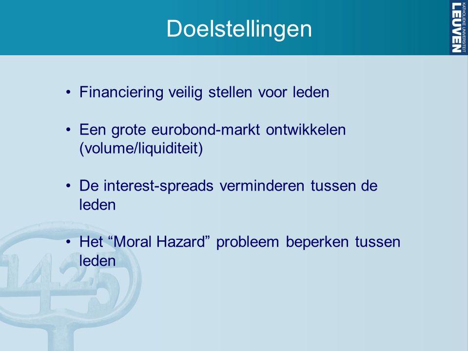Doelstellingen Financiering veilig stellen voor leden Een grote eurobond-markt ontwikkelen (volume/liquiditeit) De interest-spreads verminderen tussen