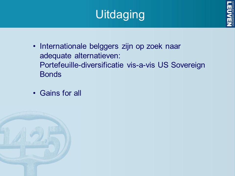 Uitdaging Internationale belggers zijn op zoek naar adequate alternatieven: Portefeuille-diversificatie vis-a-vis US Sovereign Bonds Gains for all